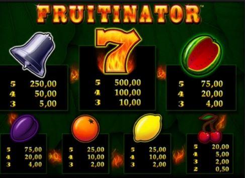 Fruitinator Tricks