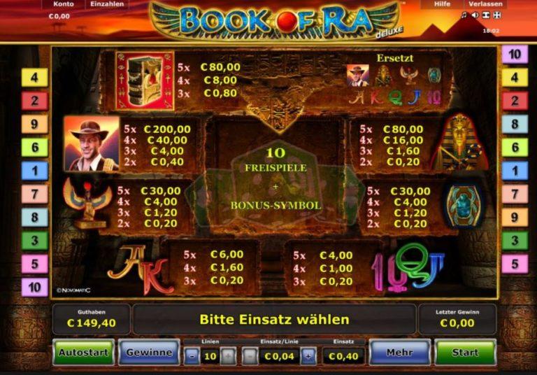 Tastenkombination Book Of Ra Freispiele Tricks Cheat