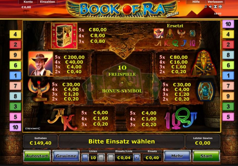 Book Of Ra Freispiele Trick 2017