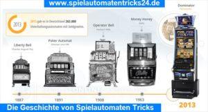 Spielautomaten Tricks Entwicklung